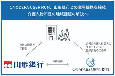 ONODERA USER RUN、山形銀行との業務提携を締結 ~山形銀行顧客へのサービス紹介を通し、地域課題である介護人財不足の解決へ~